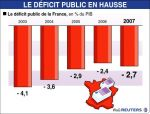 deficit_public.jpg